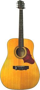 classical guitar image